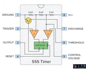 555定时器是如何工作的?